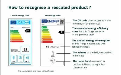 New EU energy labels applicable from 1 March 2021